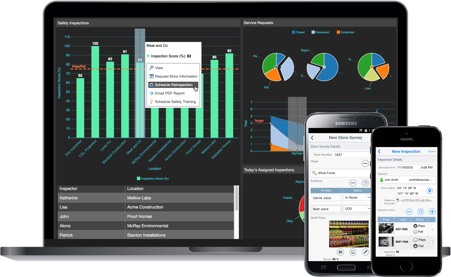 create dashboards to visualize and interact with live data